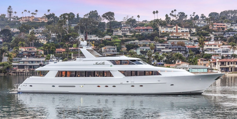 ISABELLA Receives a Price Reduction