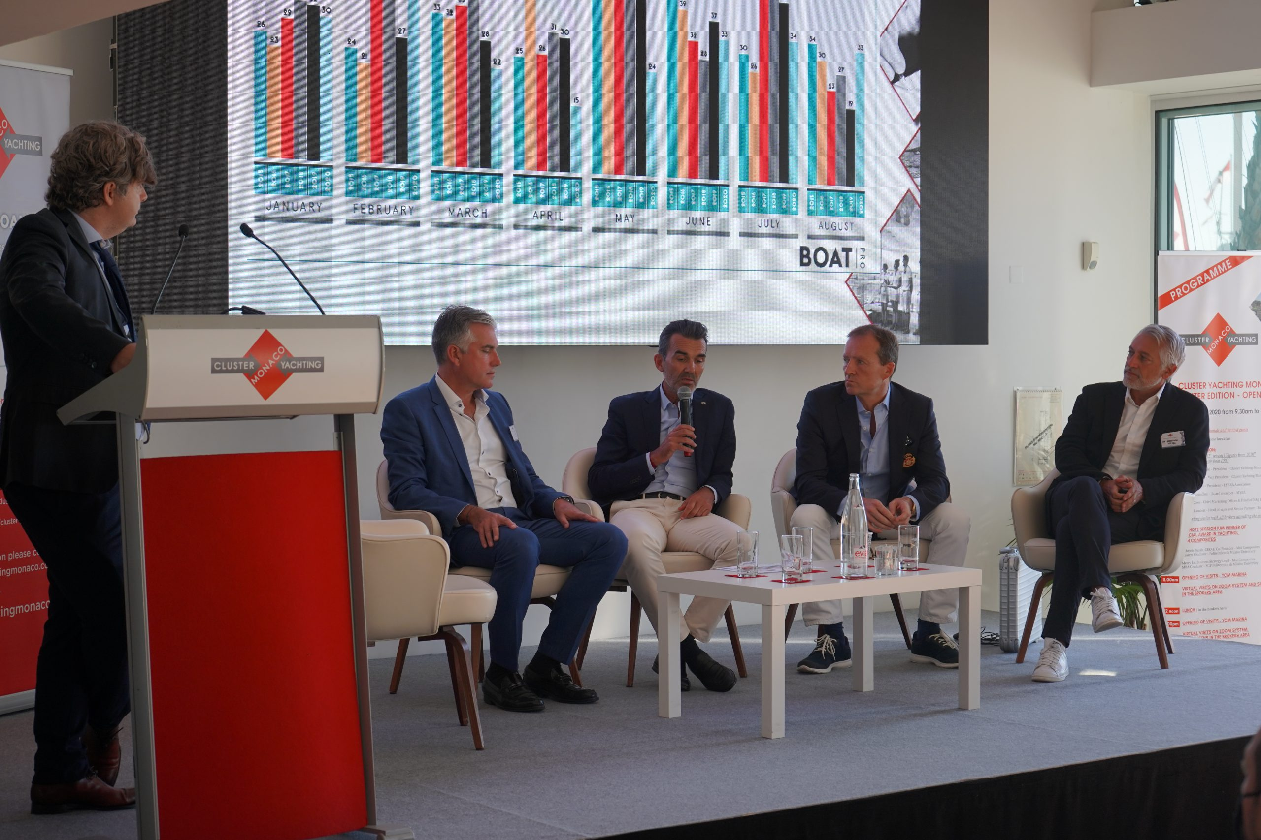 Cluster Yachting Monaco - Open Day, Opening Session with speakers at the Monaco Yacht Club