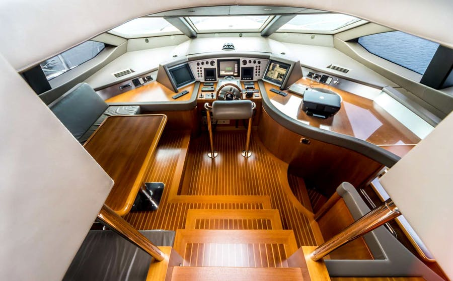 Features for ANTONIA II Private Luxury Yacht For charter