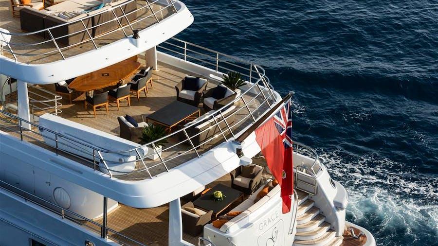 GRACE Yacht